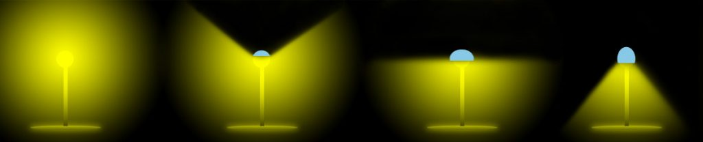 Properly Shielded Lights Can Correctly Control The Direction Of Light