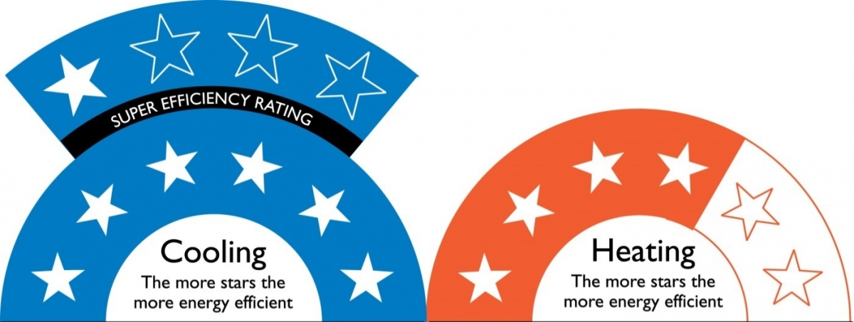 e3-energy-rating-label-star-rating-heating-cooling-air-conditioner