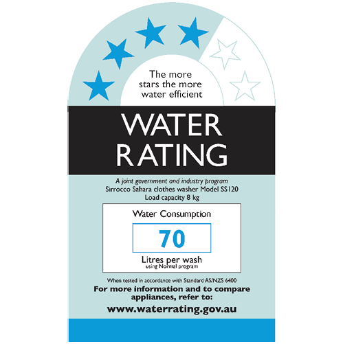 The higher the water rating, the less energy is used